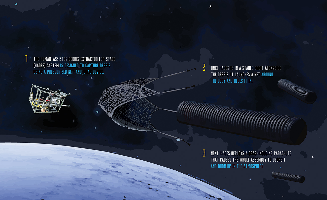 Capturing space debris