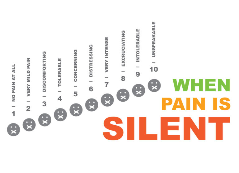 Illustration of a modified pain scale used in hospitals featuring faces with band-aids covering their mouths.