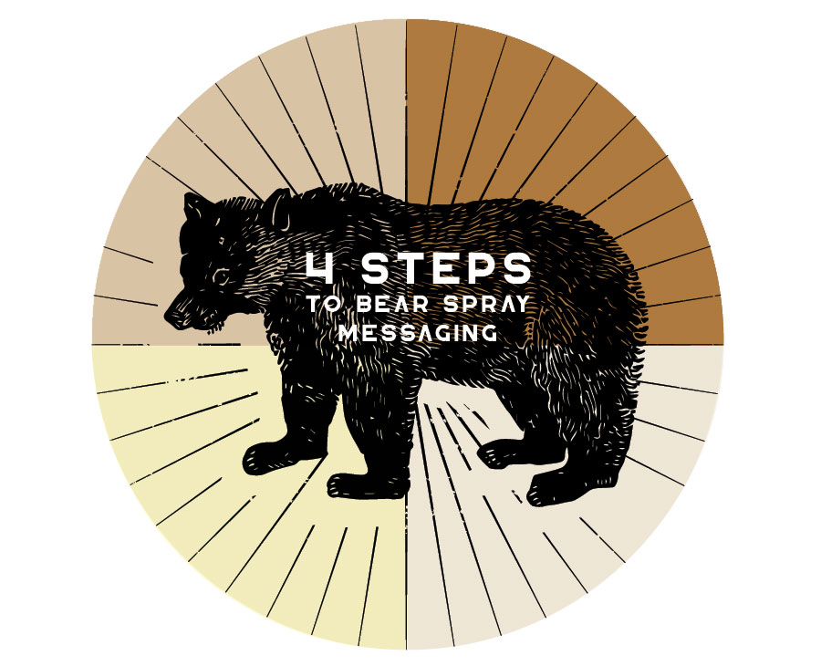 graphic of a bear standing with words across the front: 4 steps to bear spray messaging